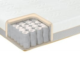 Dormeo Options Pocket Sprung Mattress