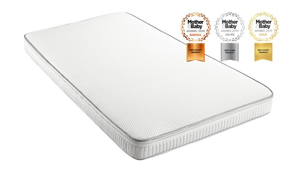 Relyon Luxury Pocket Sprung Cot Bed Mattress